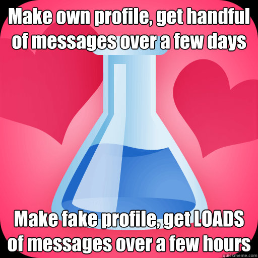 Make own profile, get handful of messages over a few days